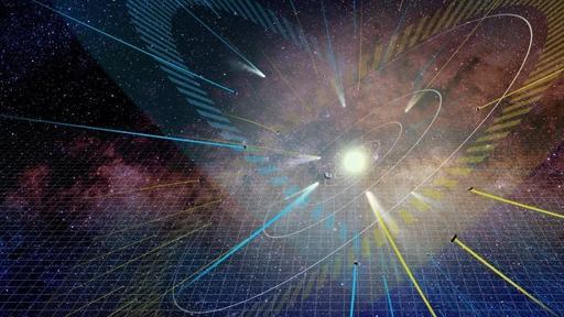 اكتشاف جديد يشير إلى أن النظام الشمسي يمتلك مستويين من الحركة المدارية - سحابة أورط للأجسام الجليدية - المذنبات في النظام الشمسي - المذنبات طويلة المدى