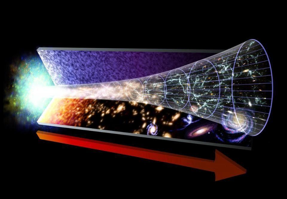 التضخم الكوني - ماذا حدث بعد الانفجار العظيم ؟