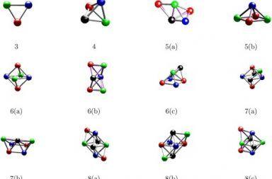 الجسيم النقطي و الكتلة النقطية في الفيزياء الفيزياء الكمومية الميكانيك الكمومي الليبتون الميزون الكواركات الحق الكهربائي الجسيمات دون الذرية