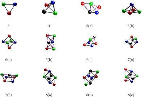 الجسيم النقطي و الكتلة النقطية في الفيزياء
