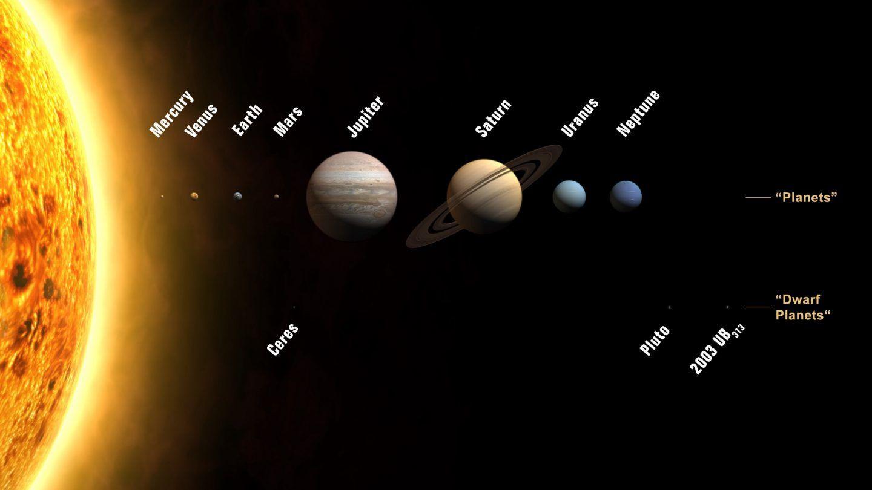 أكثر 10 حقائق كوكبية غرابة في مجموعتنا الشمسية