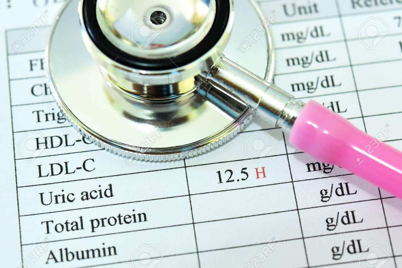ارتفاع حمض البول: الأسباب والعلاج - فرط حمض اليوريك بالدم - تنظيم مستويات حمض البول في الدم - مضادات الالتهاب غير السيترويدية