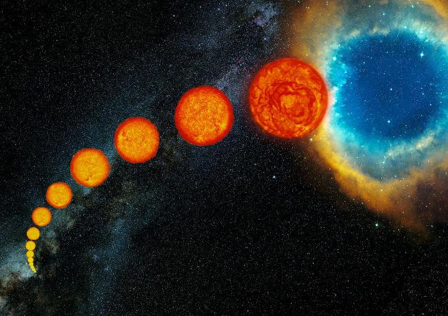 ما مصير نظامنا الشمسي بعد زوال الشمس - اندماج الهيدروجين داخل الشمس والتحول إلى الهيليوم في النواة - المخلفات الكيميائية حول الشمس