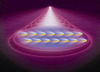 اكتشاف حالة جديدة للمادة في سلوك الغاز الكمومي - اكتشف فيزيائيّون حالة جديدة للمادة تنشط ضمن سلوك غير مستقر للغاز الكمومي