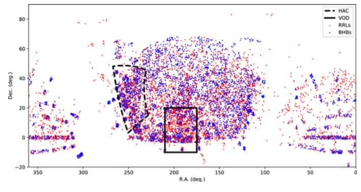 التيار النجمي الكثيف لكوكبة العذراء (يسار) ومنطقة سحابة هرقل والعُقاب (أسفل)