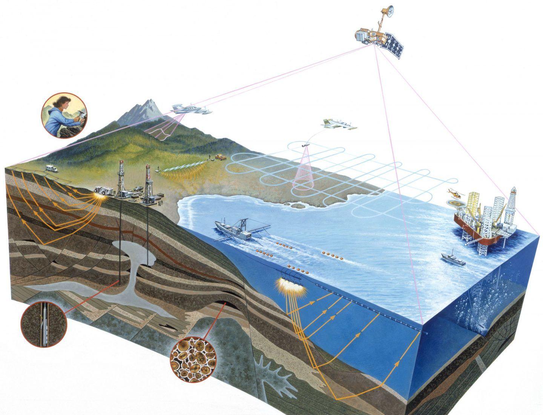 ما هو النفط أو البترول وكيف يتشكل وما هي أنواعه