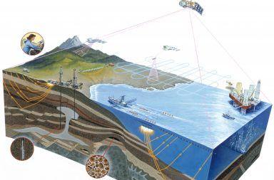 مواقع استخراج النفط