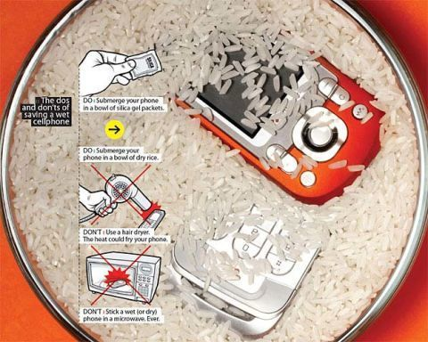 كيف تنقذ هاتفك بعد سقوطه في الماء بخطوات بسيطة؟