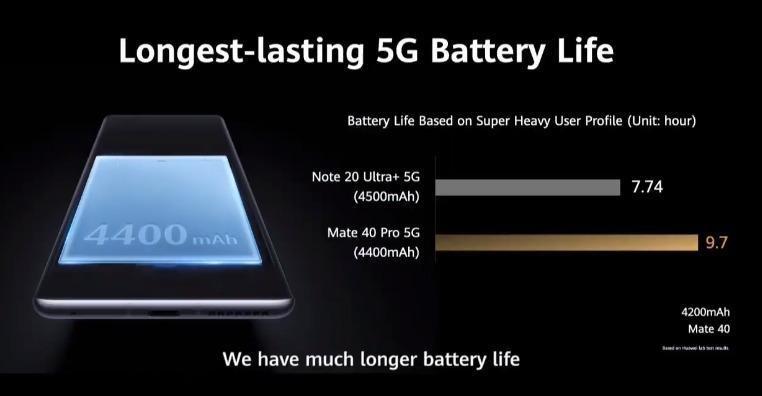 سلسلة هواتف هواوي ميت 40، كل ما تود معرفته عن أحدث هواتف الشركة الصينية - ميت 40 الإصدار العادي وميت 40 برو وميت 40 برو - مزايا الإصدارات الجديدة