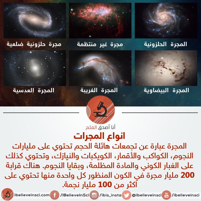 انفوجرافيك: انواع المجرات