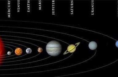 الشمال والجنوب والشرق والغرب في الفضاء
