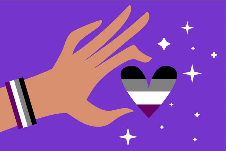 ماذا يعني أن تكون لا جنسيًا - عدم الرغبة في ممارسة الجنس - ما هي اللا جنسية - هل يمكن للإنسان أن يصبح لاجنسيًا - انعدام الرغبة الجنسية