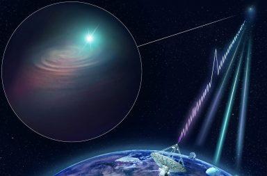 ما سر إشارات الراديو القادمة من أعماق الفضاء وتتكرر كل 16 يومًا؟ - تدفقات راديو سريعة من النوع المتكرر - النمط المميز لإشارات الراديو