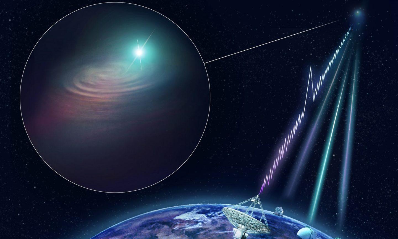 لن نحصل على إجابة من الحضارات الفضائية إلا بعد مرور 3000 عام!