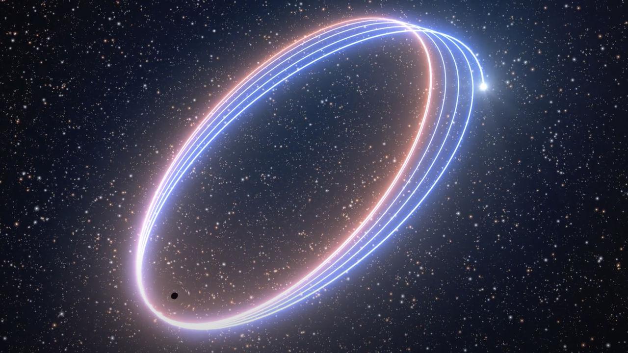 نجم يدور حول ثقب أسود يؤكد أحد تنبؤات النسبية العامة - الثقب الأسود الفائق في مركز مجرتنا - مبادرة شوارزشيلد - الرسم السبيروجرافي - النجم إس 2