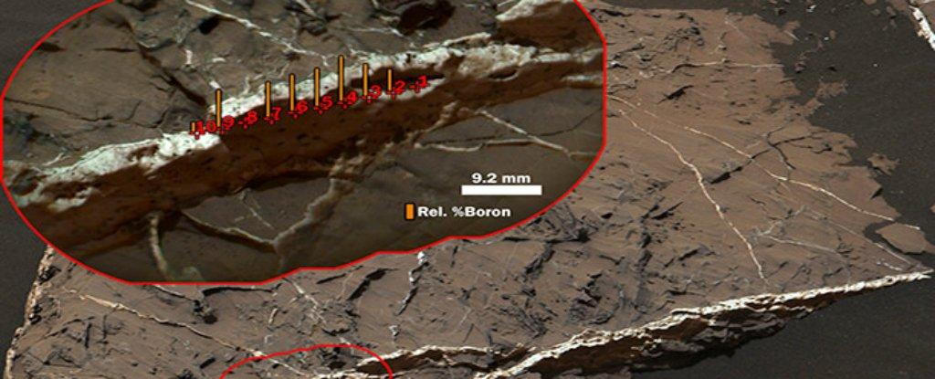 اكتشاف عنصر البورون لاول مرة على المريخ هل يعني هذا احتواء الكوكب الاحمر على الحياة ؟