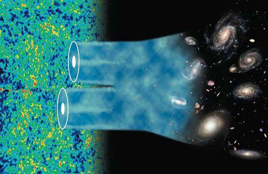 سائل فائق غريب يمكن أن يفسر نشأة الكون