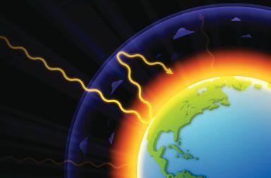 ما هي ظاهرة تأثير البيت الزجاجي كيف ترتفع درجة حرارة الأرض بسبب النشاط البشري ظاهرة الاحتباس الحراري الغازات الدفيئة الإشعاع الشمسي