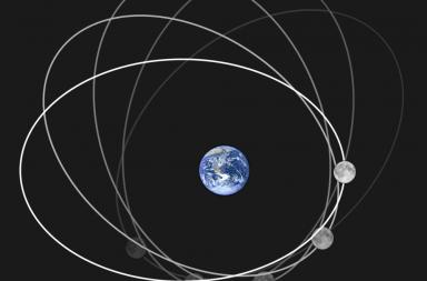 ما هي دورات ميلانكوفيتش التغيرات القليلة النسبية في حركة الأرض علاقو دوران الأرض بالمناخ الميل المحوري للأرض مدر الكوكب حول الشمس