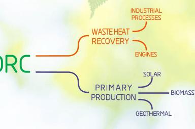 دورة رانكين محطات توليد الطاقة على الفحم المفاعلات النووية تحول الحرارة إلى طاقة ميكانيكية تحويل الماء إلى بخار التوربين المضخات