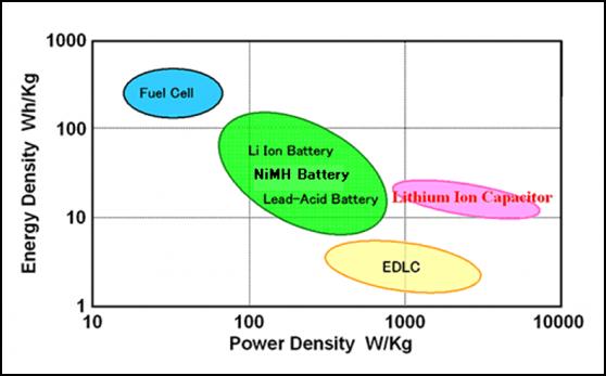 ما الذي تحتاج إليه الطائرات الكهربائية التي تعمل بالبطاريات أو خلايا الوقود الهيدروجينية لتحل محل الوقود الأحفوري؟ مستقبل الطيران