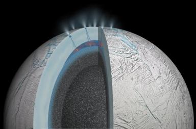نماذج جديدة تكشف التعقيد الداخلي لقمر زحل - ثاني أكسيد الكربون (CO2) الموجود داخل إنسيلادوس تتحكم فيه التفاعلات الكيميائية الموجودة في قاع المحيط