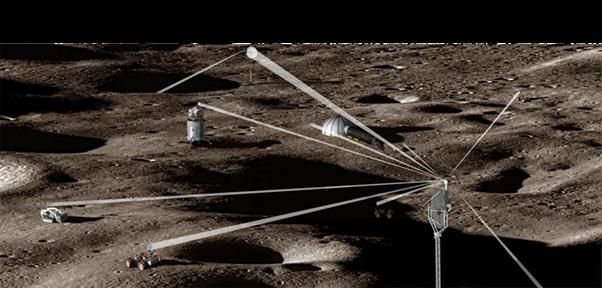 توزيع الطاقة على القمر قد يكون متوقفًا على ثني أشعة الشمس - إنشاء بنية تحتية حيوية تتيح إمكانية مستدامة لاستكشاف سطح القمر - حاني الضوء