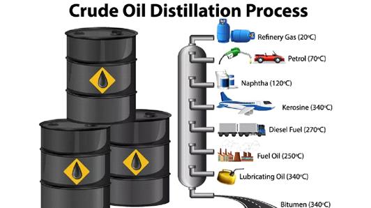 كيف يحول النفط إلى بلاستيك ؟ - كيف يتم تحويل النفط المستخرج من الأرض إلى مواد بلاستيكية ؟ - صناعة المواد البلاستيكية و البوليمرات