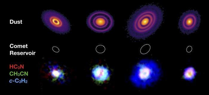 تظهر الصور وجود كل جزيء في أقراص الكواكب الأولية