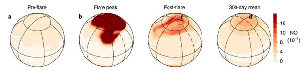 (Chen et al, 2020) التوهجات النجمية القوية قد تساعدنا على فهم خصائص الغلاف المغناطيسي للكواكب البعيدة من خلال التعرف على بصمة أكاسيد النيتروجين.