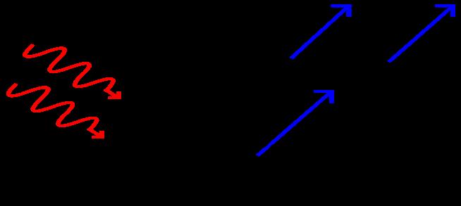 Source: Wolfmankurd/Wikimedia