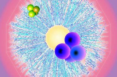 تجربة علمية تجد خليطًا من المادة والمادة المضادة داخل البروتون - النموذج المعياري لفيزياء الجسيمات - فهم نشاط الكواركات الغريب
