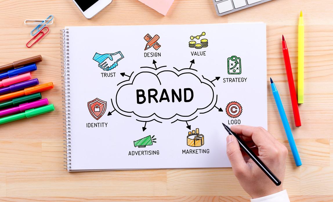 توسيع العلامة التجارية