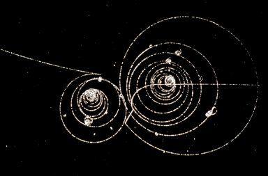 شرح مبسط لنظرية الحقل الكمومي الفيزياء النظرية الأنظمة الفيزيائية الإلكترونات النيوترونات البروتونات الكواركات الجسيمات دون الذرية