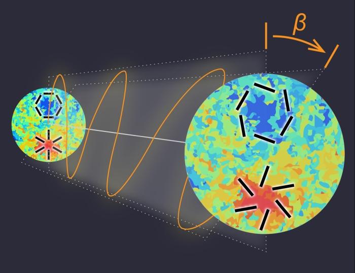 اكتشف العلماء أدلة لفيزياء جديدة وغريبة في إشعاع الخلفية الكونية - فيزياء أخرى جديدة خارج النموذج القياسي للفيزياء - انتهاك تناظر التكافؤ