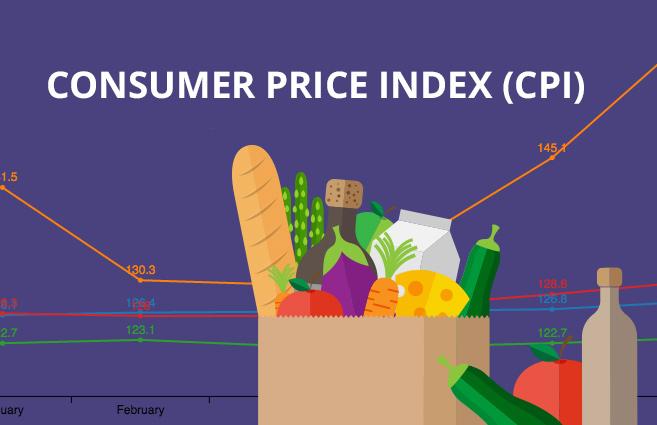 مؤشر سعر المستهلك - متوسط التغير في أسعار جميع السلع ضمن السلة المحددة مسبقًا - الحصول على سلة من السلع والخدمات مع مرور الزمن