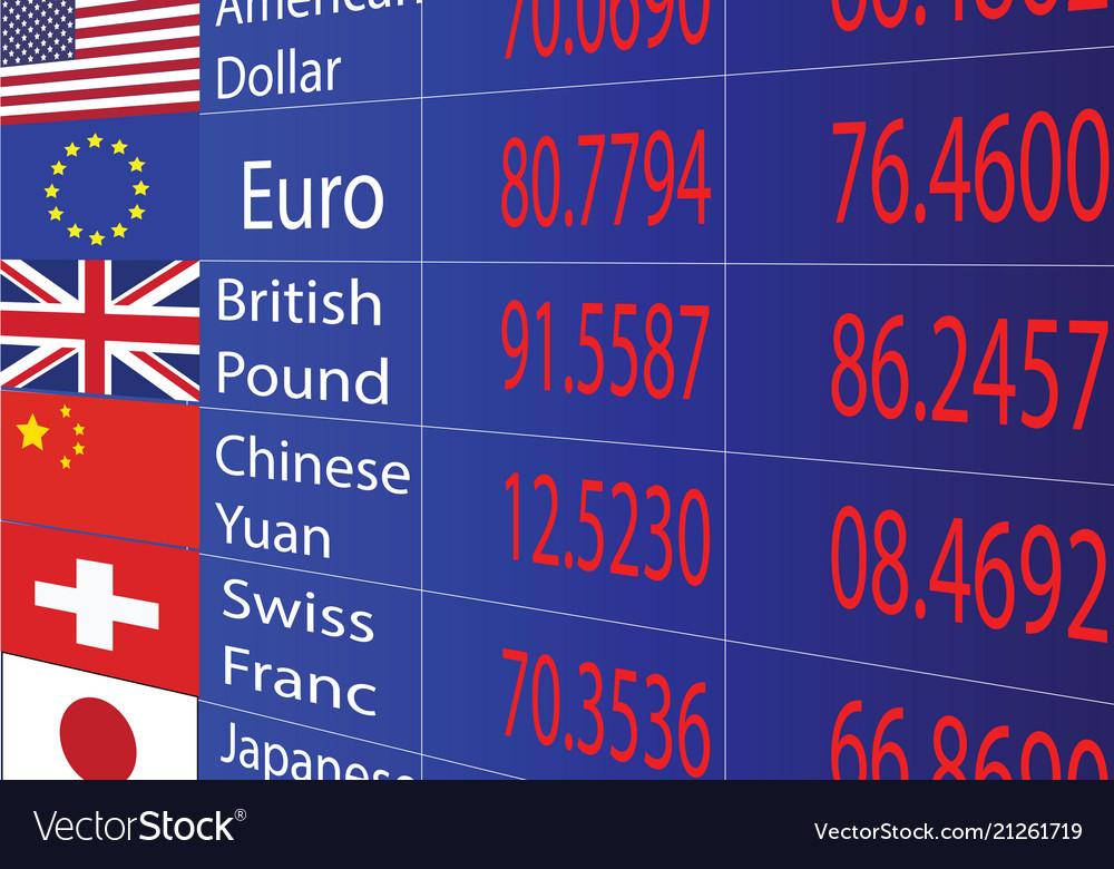 ما هو مجلس العملة؟
