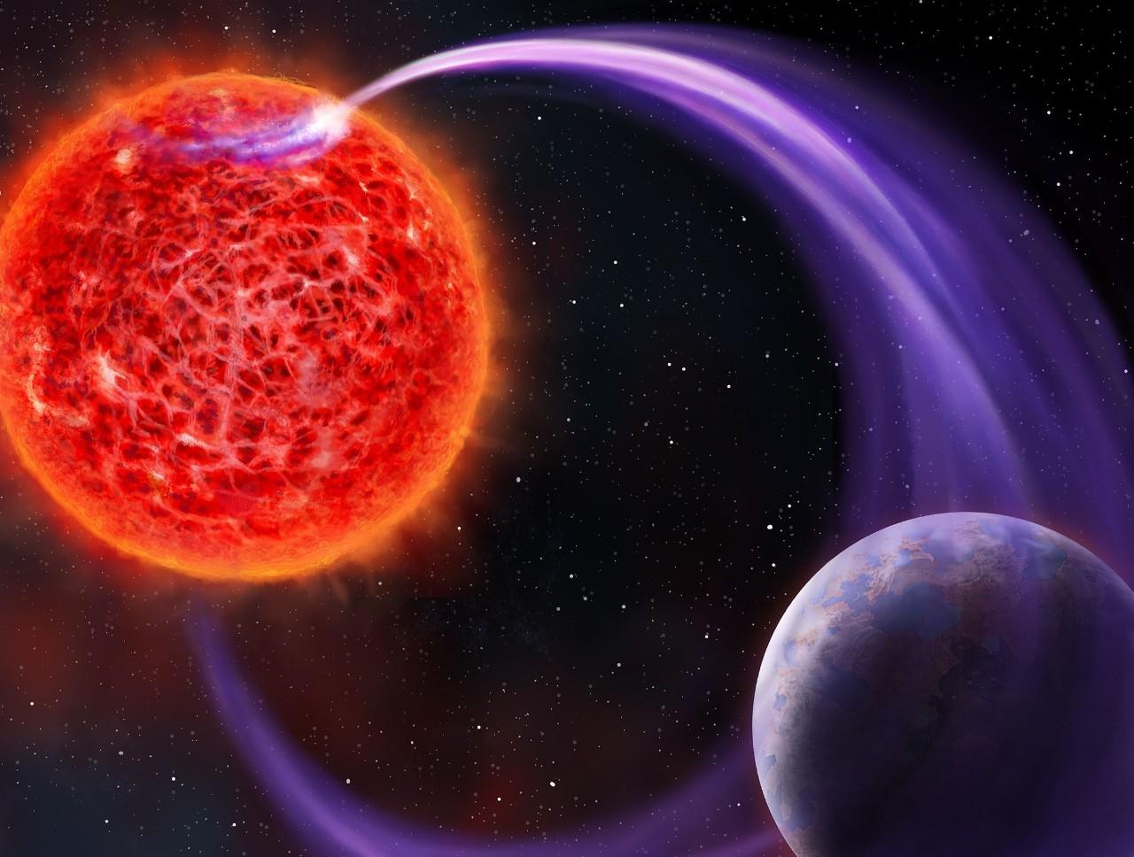رصد كوكب خارج المجموعة الشمسية عن طريق الأمواج الراديوية - الحقل المغناطيسي - طريقة جديدة مستوحاة من هالة كوكب المشتري - الكواكب الصخرية - الكواكب الخارجية