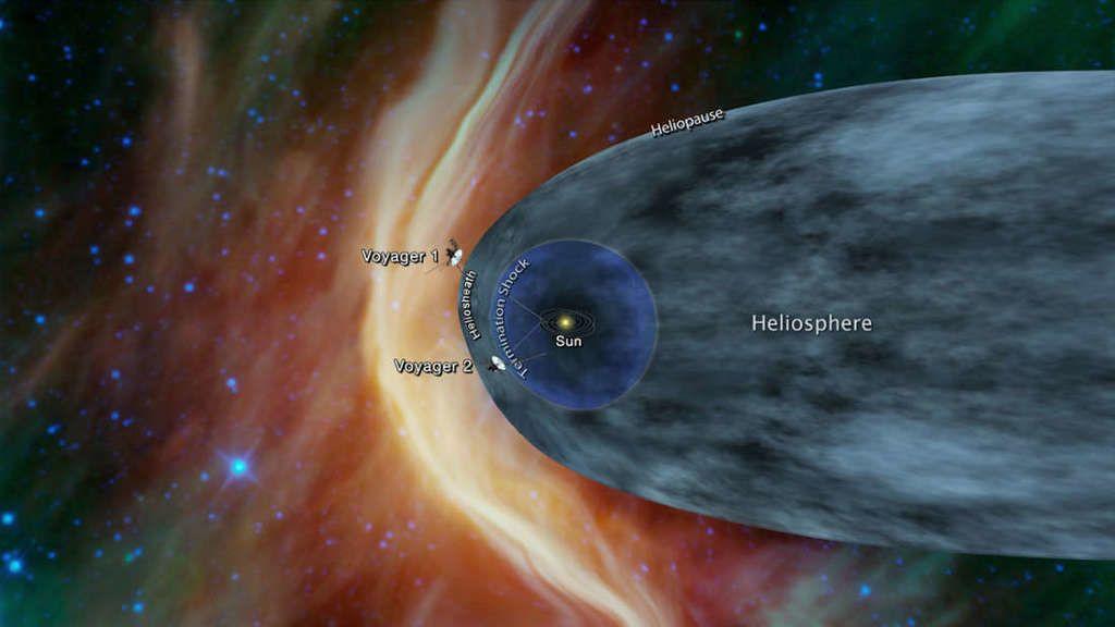 فوياجر 2 توشك على الخروج من النظام الشمسي للسفر بين النجوم
