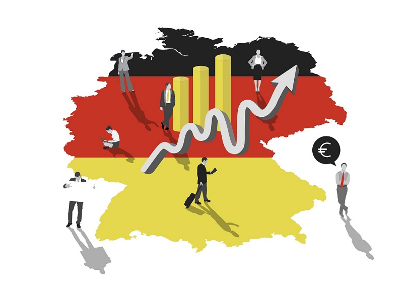 المعجزة الاقتصادية الألمانية