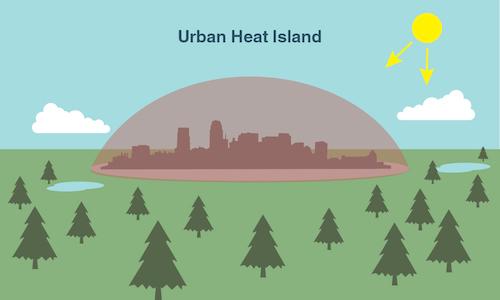 ما هي الجزر الحرارية الحضرية؟ وما تأثيرها على الطقس؟