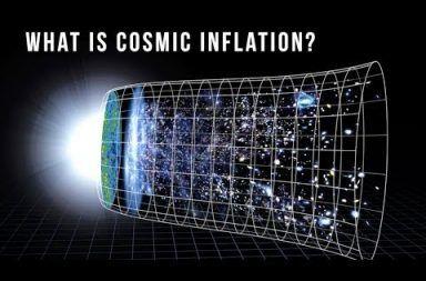 الخط الزمني لنشوء الكون مرحلة التضخم فترة التضخم الكوني إشعاع الخلفية الكونية الميكروني الانفجار العظيم تمدد الكون الفراغ الكوني