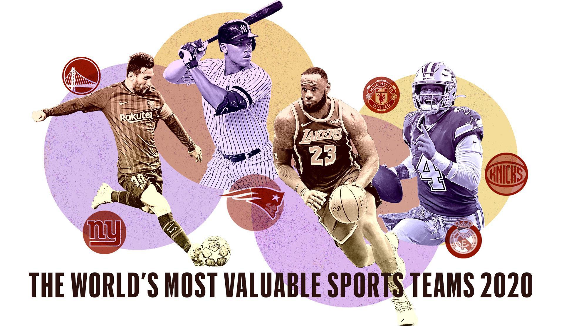 الفريق الرياضي الأعلى قيمة - الفريق الرياضي المحترف الأعلى قيمةً في العالم لعام 2020 - أفضل 10 فرق رياضية ذات القيمة السوقية الأعلى في عام 2020