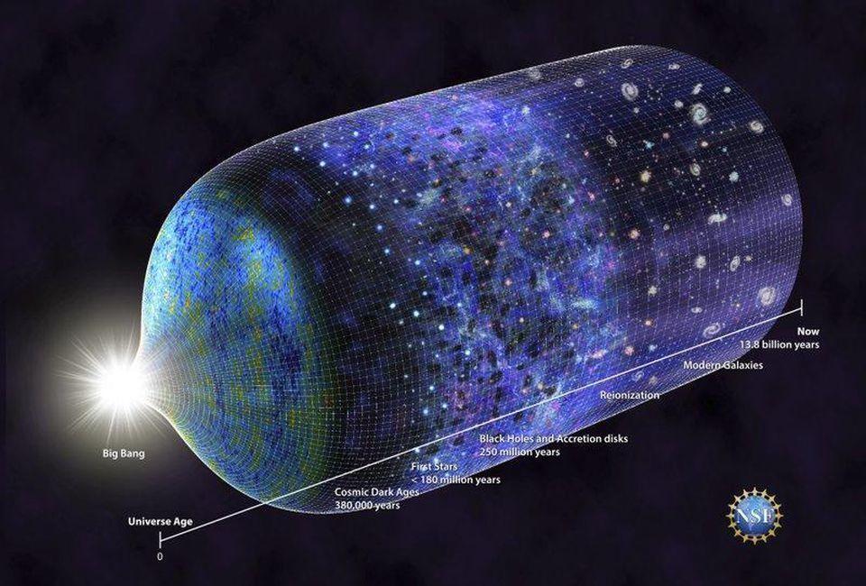 متى وأين ظهرت المادة المظلمة والطاقة المظلمة؟