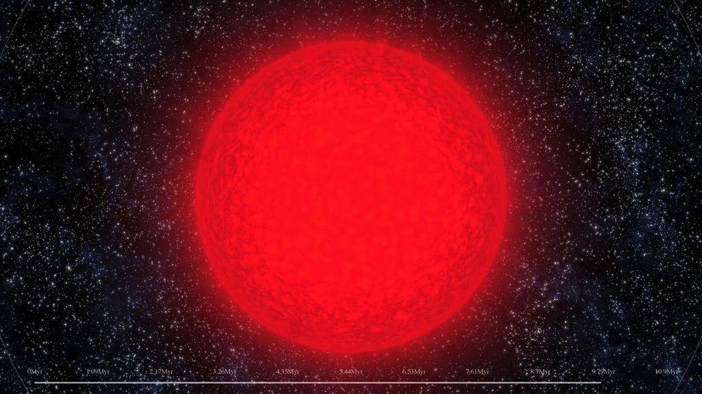الكُتلة الشمسية