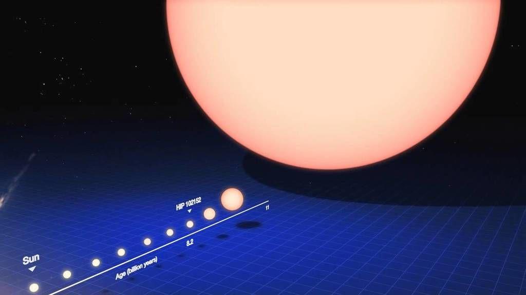 دورة حياة الشمس ، كيف ولدت وكيف ستموت؟