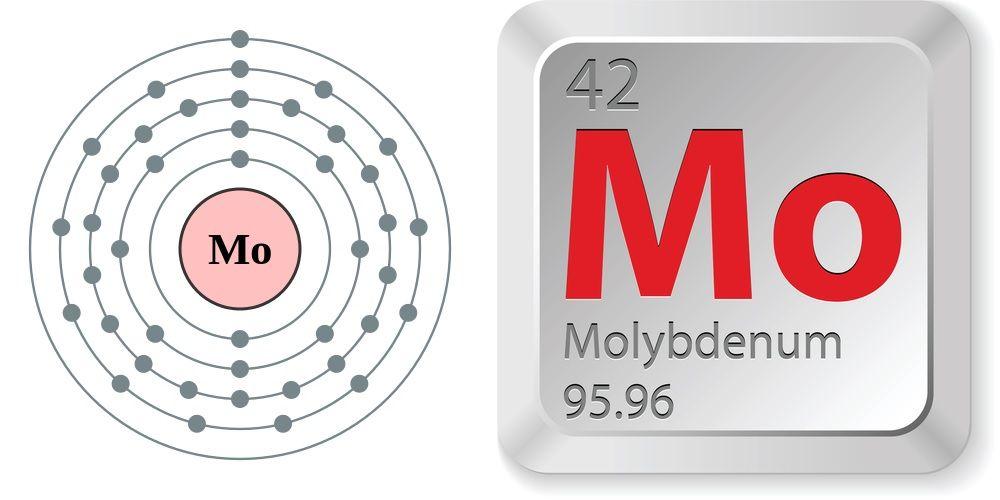 العدد الذري لعنصر المولبدنيوم