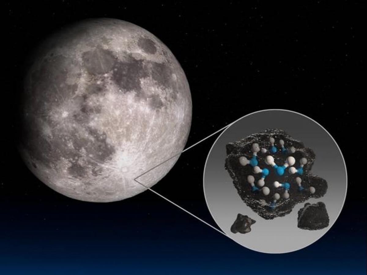 الفوهة الكبرى على سطح القمر تكشف التاريخ القديم لتكونه - تطوير تفسيراتهم للتطور الزمني لغلاف القشرة القمرية من خلال تحليل مواد حوض أيتكين الجنوبي - الثوريوم