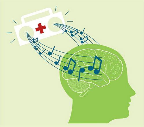 العلاج النفسي بالموسيقى