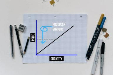 ما هو فائض المنتج - المبلغ الذي قد يكون الشخص على استعداد لقبوله مقابل كمية معينة من سلعة ما وبين المبلغ الذي يمكنه الحصول عليه مقابل بيع السلعة بسعر السوق
